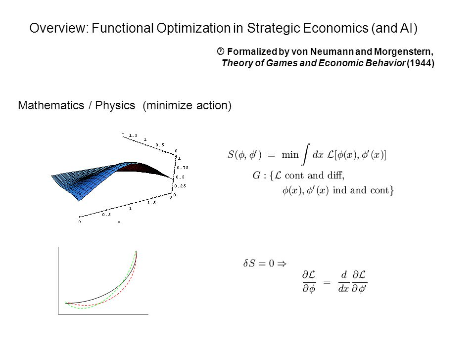 Overview: Functional Optimization in Strategic Economics (and AI) Mathematics / Physics (minimize action)  Formalized by von Neumann and Morgenstern,