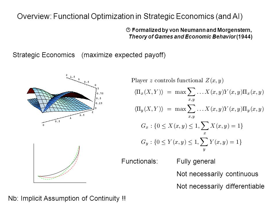 Overview: Functional Optimization in Strategic Economics (and AI) Strategic Economics (maximize expected payoff)  Formalized by von Neumann and Morgenstern, Theory of Games and Economic Behavior (1944) Functionals: Fully general Not necessarily continuous Not necessarily differentiable Nb: Implicit Assumption of Continuity !!