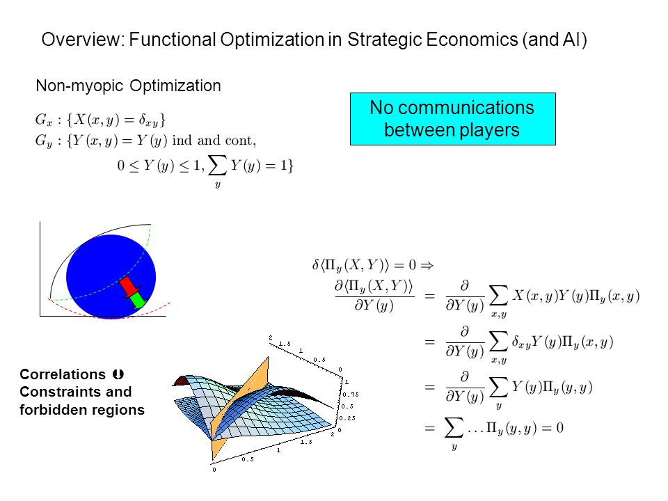 Non-myopic Optimization Correlations  Constraints and forbidden regions Overview: Functional Optimization in Strategic Economics (and AI) No communications between players