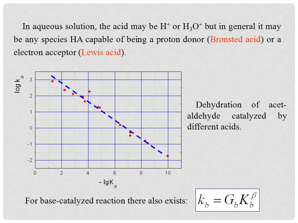 In aqueous solution, the acid may be H + or H 3 O + but in general it may be any species HA capable of being a proton donor (Brønsted acid) or a electron acceptor (Lewis acid).
