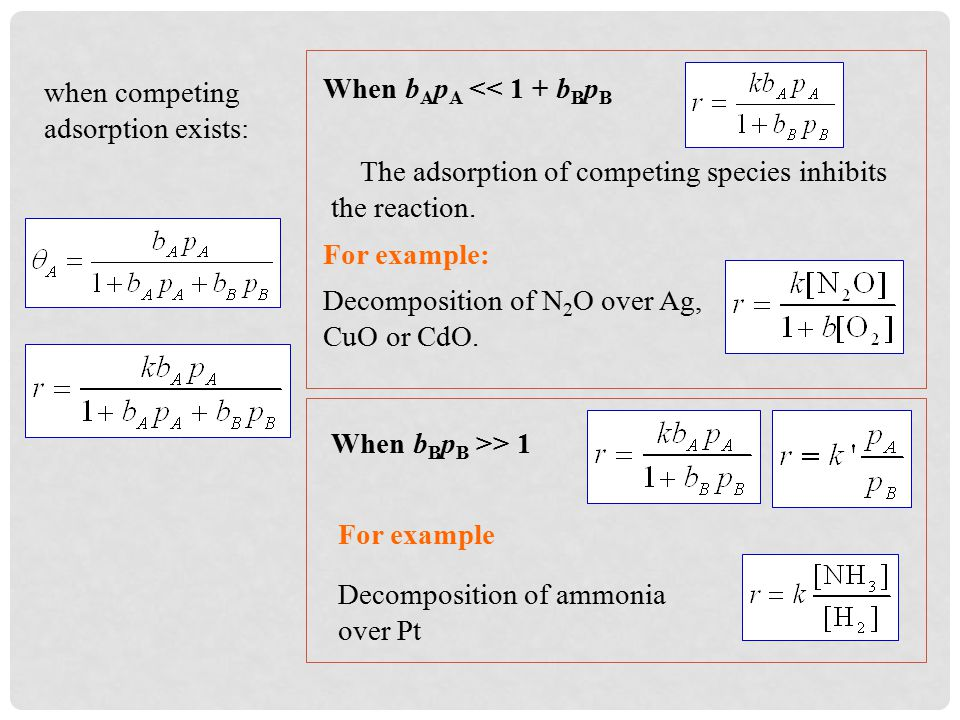 When b A p A << 1 + b B p B The adsorption of competing species inhibits the reaction. For example: Decomposition of N 2 O over Ag, CuO or CdO. When b