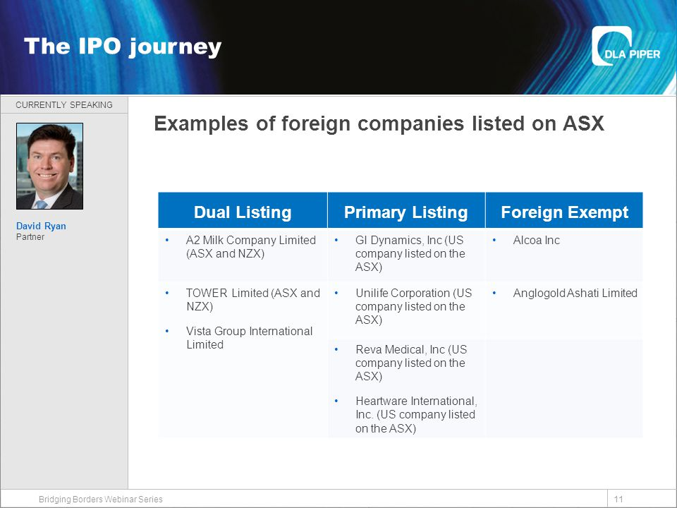 CURRENTLY SPEAKING 11 Welcome Bridging Borders Webinar Series The IPO journey Examples of foreign companies listed on ASX David Ryan Partner Dual ListingPrimary ListingForeign Exempt A2 Milk Company Limited (ASX and NZX) GI Dynamics, Inc (US company listed on the ASX) Alcoa Inc TOWER Limited (ASX and NZX) Vista Group International Limited Unilife Corporation (US company listed on the ASX) Anglogold Ashati Limited Reva Medical, Inc (US company listed on the ASX) Heartware International, Inc.