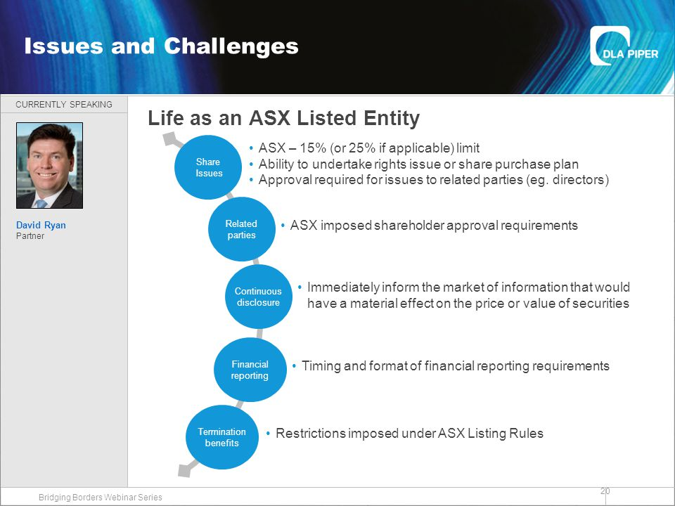 CURRENTLY SPEAKING 20 Welcome Bridging Borders Webinar Series Issues and Challenges Life as an ASX Listed Entity David Ryan Partner Share Issues Termination benefits Related parties Financial reporting Continuous disclosure ASX – 15% (or 25% if applicable) limit Ability to undertake rights issue or share purchase plan Approval required for issues to related parties (eg.