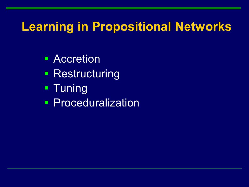 Learning in Propositional Networks  Accretion  Restructuring  Tuning  Proceduralization