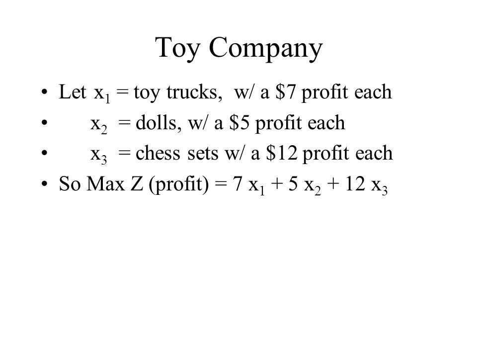 Toy Company Let x 1 = toy trucks, w/ a $7 profit each x 2 = dolls, w/ a $5 profit each x 3 = chess sets w/ a $12 profit each So Max Z (profit) = 7 x 1 + 5 x 2 + 12 x 3