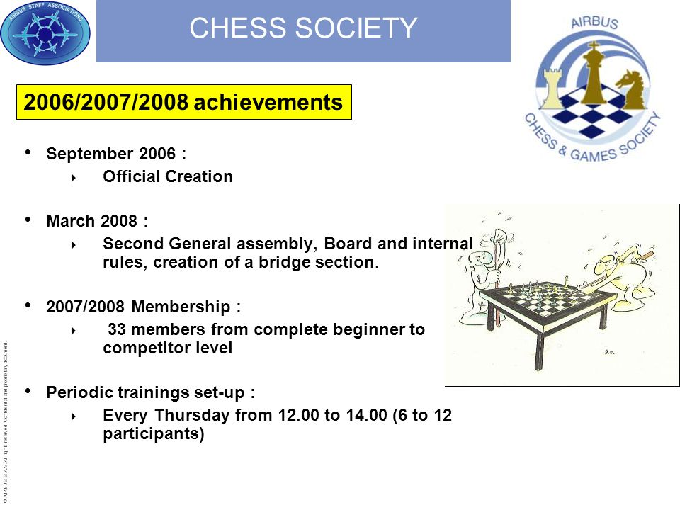 © AIRBUS S.A.S. All rights reserved. Confidential and proprietary document. CHESS SOCIETY September 2006 :  Official Creation March 2008 :  Second G