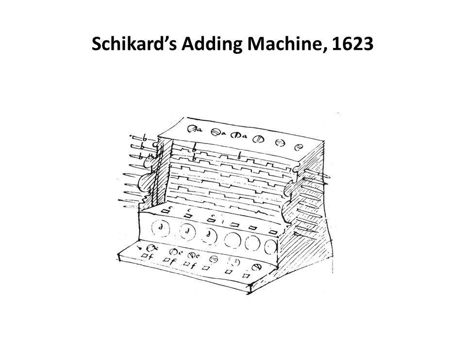 Schikard's Adding Machine, 1623