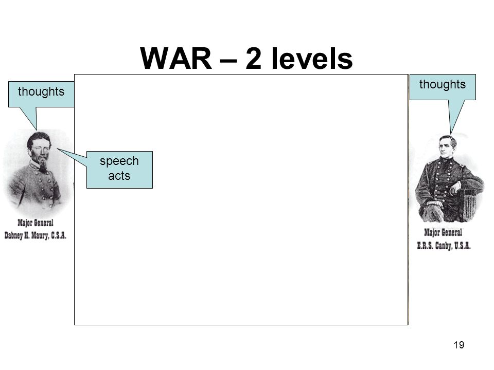 WAR – 2 levels thoughts 19 speech acts thoughts