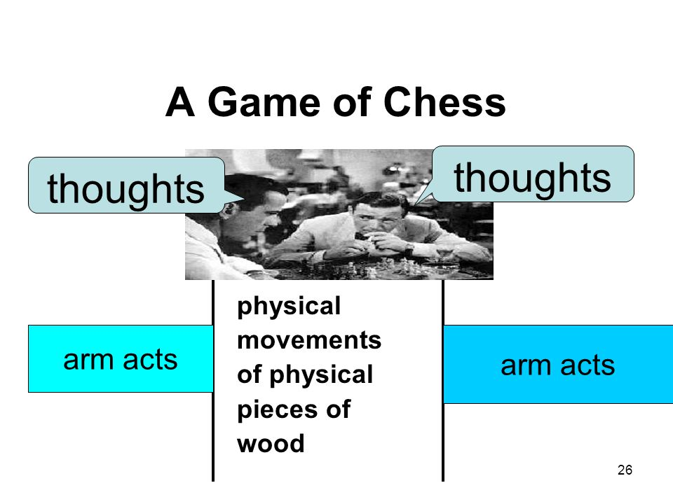 A Game of Chess physical movements of physical pieces of wood thoughts arm acts 26