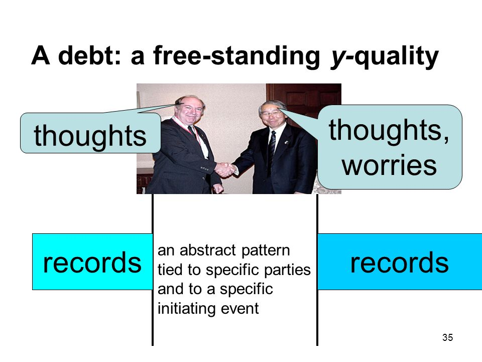 A debt: a free-standing y-quality an abstract pattern tied to specific parties and to a specific initiating event records thoughts, worries thoughts 35