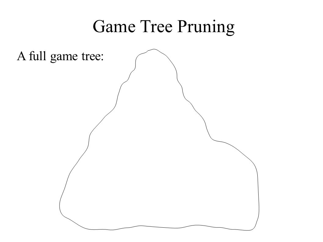Game Tree Pruning A full game tree: