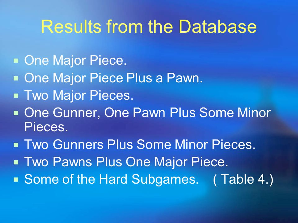 Results from the Database  One Major Piece.  One Major Piece Plus a Pawn.