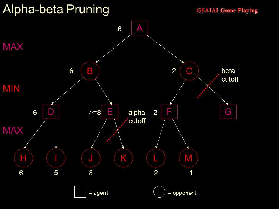 G5AIAI Game Playing A BC DEFG 658 MAX MIN 6>=8 MAX 6 HIJKLM = agent= opponent 21 2 2 6 alpha cutoff beta cutoff Alpha-beta Pruning