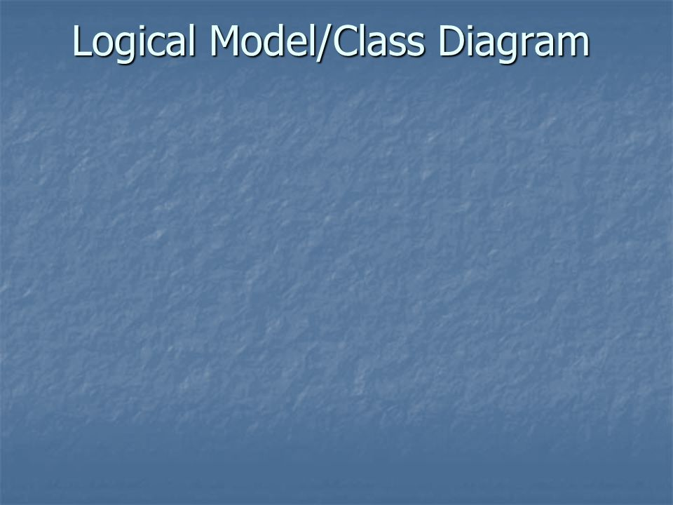 Logical Model/Class Diagram