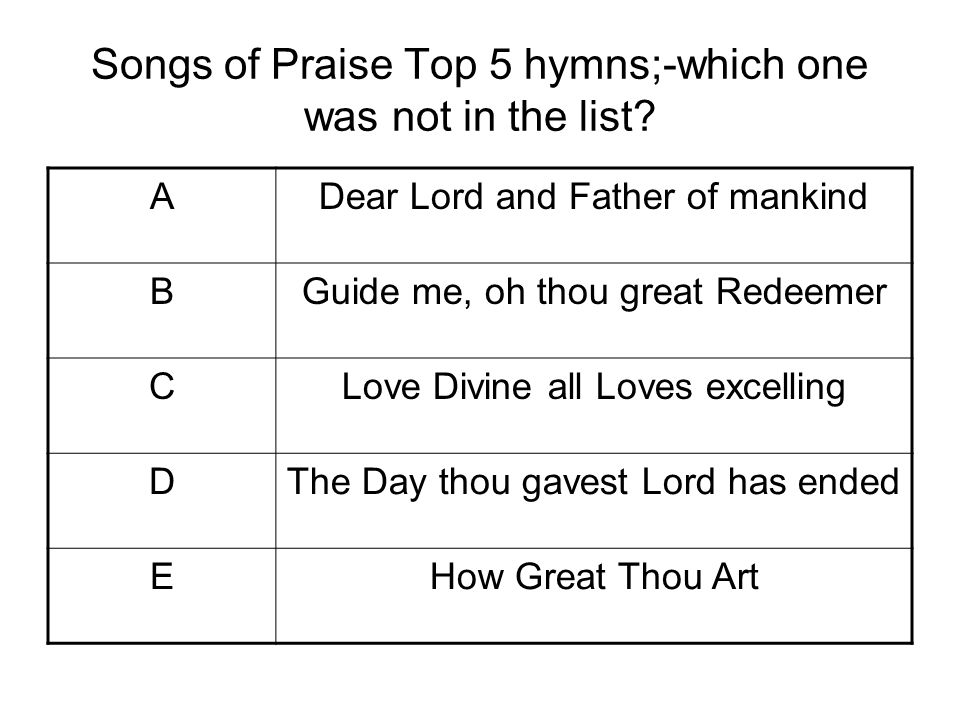 Songs of Praise Top 5 hymns;-which one was not in the list? ADear Lord and Father of mankind BGuide me, oh thou great Redeemer CLove Divine all Loves