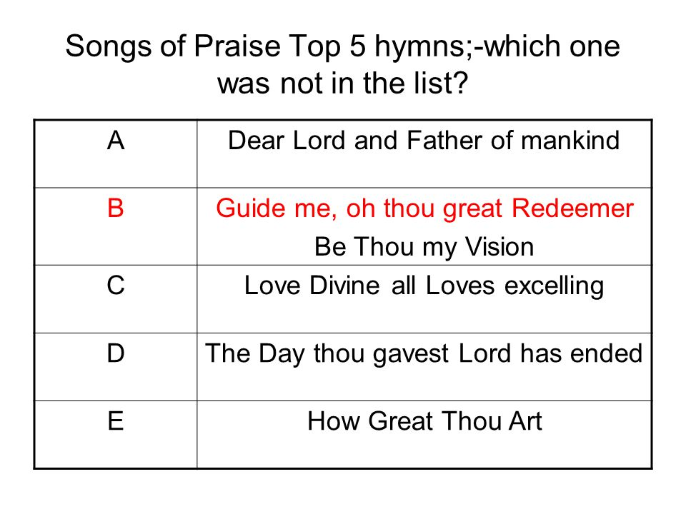 Songs of Praise Top 5 hymns;-which one was not in the list? ADear Lord and Father of mankind BGuide me, oh thou great Redeemer Be Thou my Vision CLove