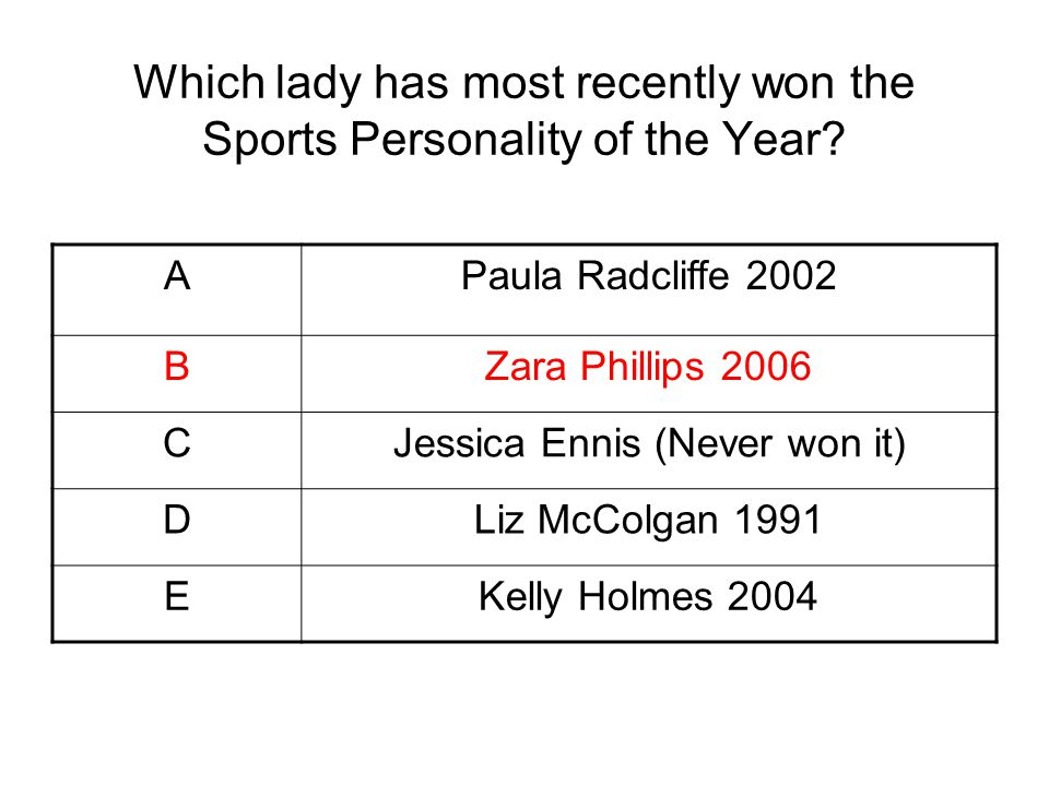 Which lady has most recently won the Sports Personality of the Year? APaula Radcliffe 2002 BZara Phillips 2006 CJessica Ennis (Never won it) DLiz McCo