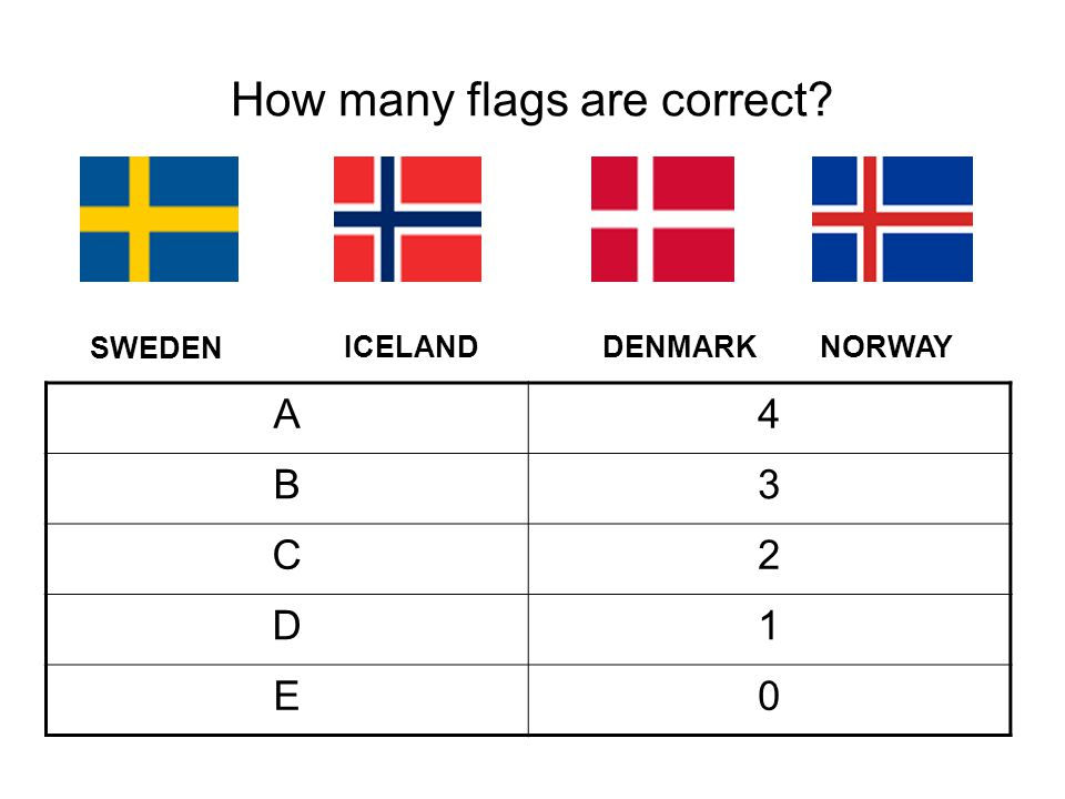 How many flags are correct? SWEDEN ICELANDDENMARKNORWAY A4 B3 C2 D1 E0