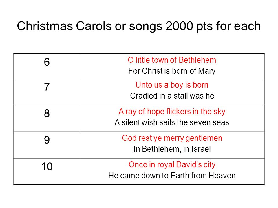 Christmas Carols or songs 2000 pts for each 6 O little town of Bethlehem For Christ is born of Mary 7 Unto us a boy is born Cradled in a stall was he