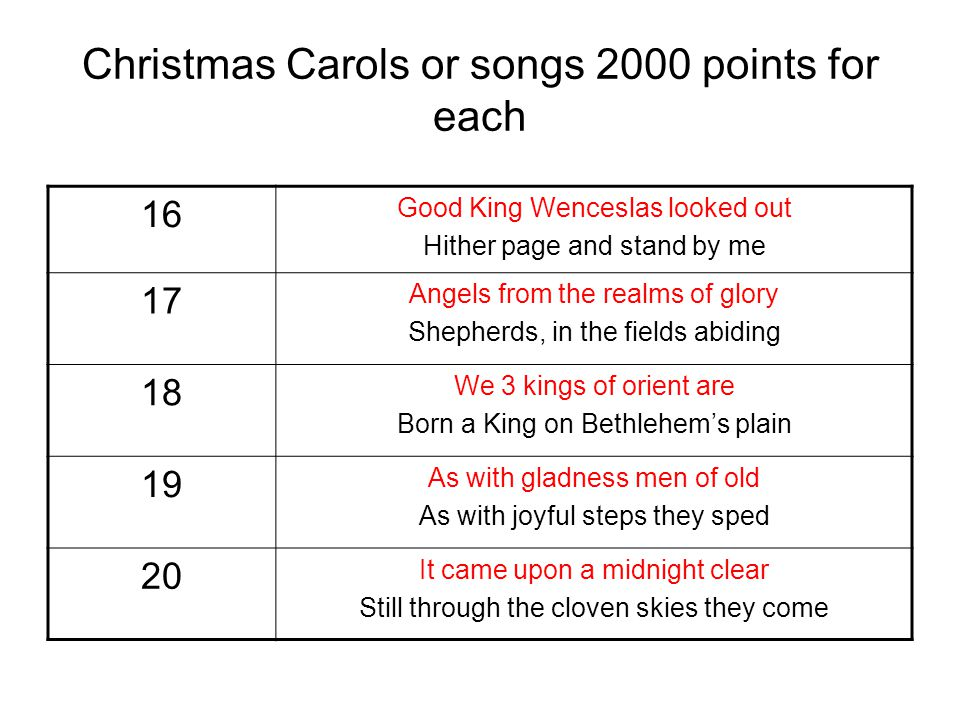 Christmas Carols or songs 2000 points for each 16 Good King Wenceslas looked out Hither page and stand by me 17 Angels from the realms of glory Shephe