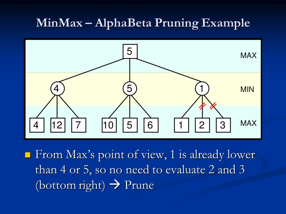 MinMax – AlphaBeta Pruning Example From Max's point of view, 1 is already lower than 4 or 5, so no need to evaluate 2 and 3 (bottom right)  Prune From Max's point of view, 1 is already lower than 4 or 5, so no need to evaluate 2 and 3 (bottom right)  Prune