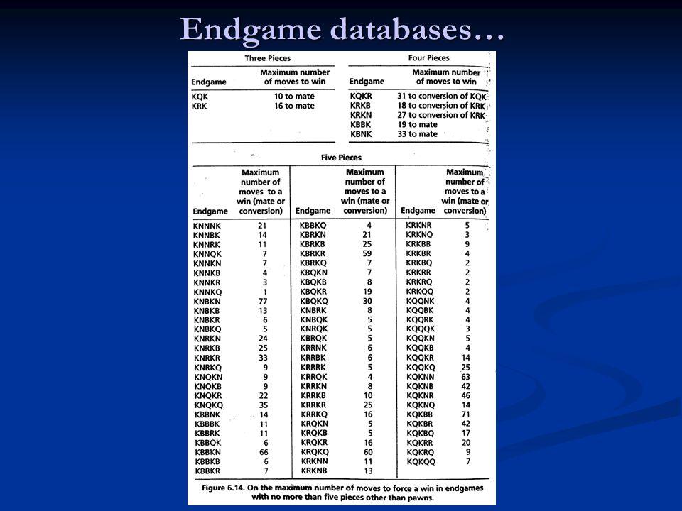 Endgame databases…