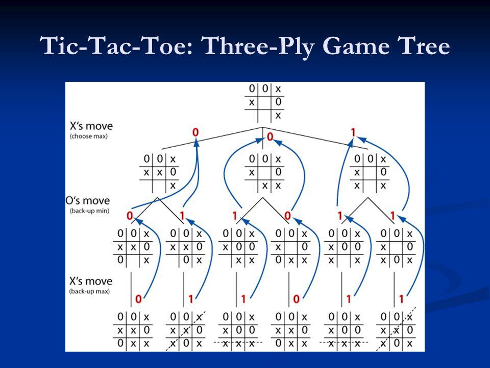 Tic-Tac-Toe: Three-Ply Game Tree