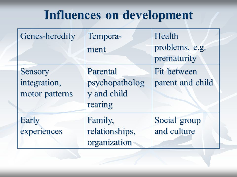 Genes-heredityTempera-ment Health problems, e.g.
