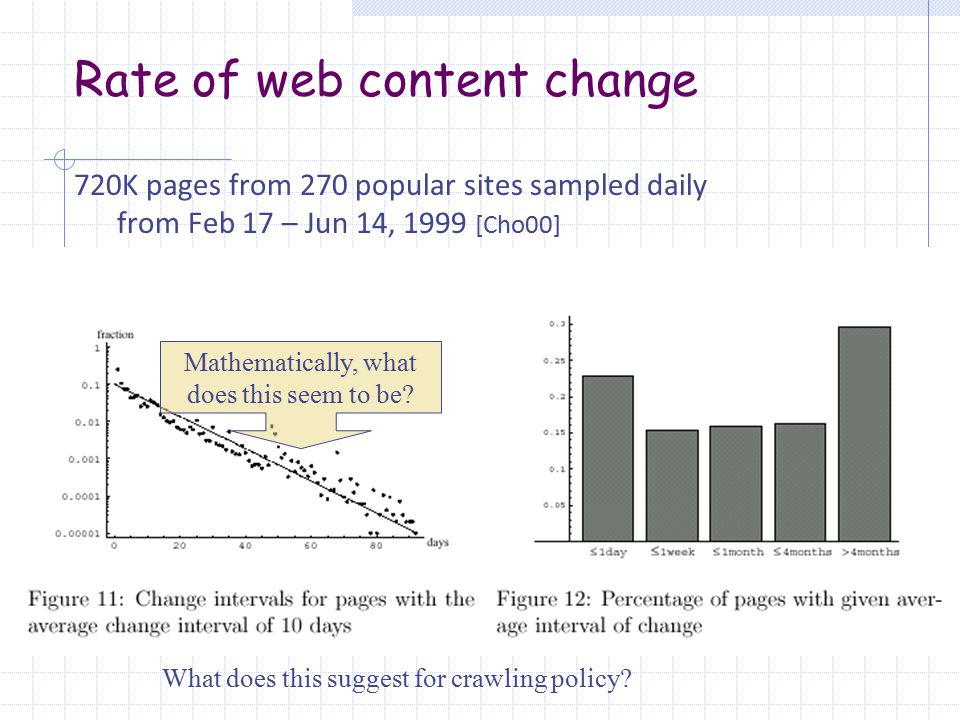 Rate of web content change 720K pages from 270 popular sites sampled daily from Feb 17 – Jun 14, 1999 [Cho00] Mathematically, what does this seem to be.