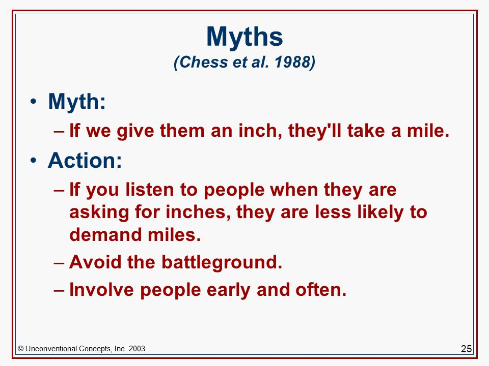 © Unconventional Concepts, Inc. 2003 25 Myths (Chess et al.