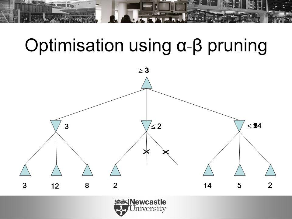 3  2 2 Optimisation using α - β pruning 3 12 8 3  3 3 2  14 145 2  5 2