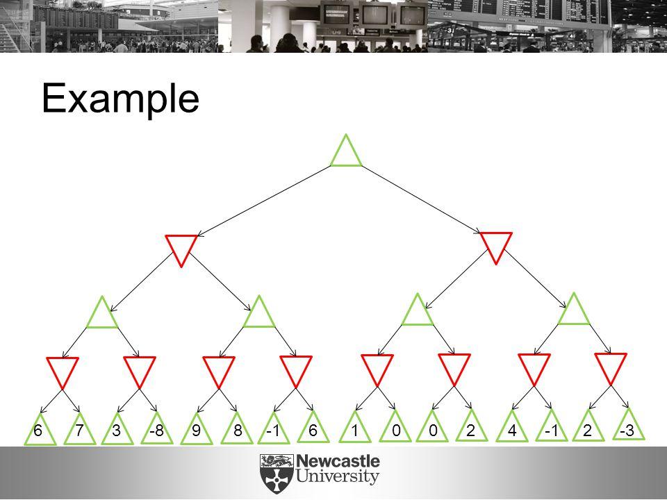 Example 6 7 3 -8 9 8 -1 6 1 0 0 2 4 -1 2 -3