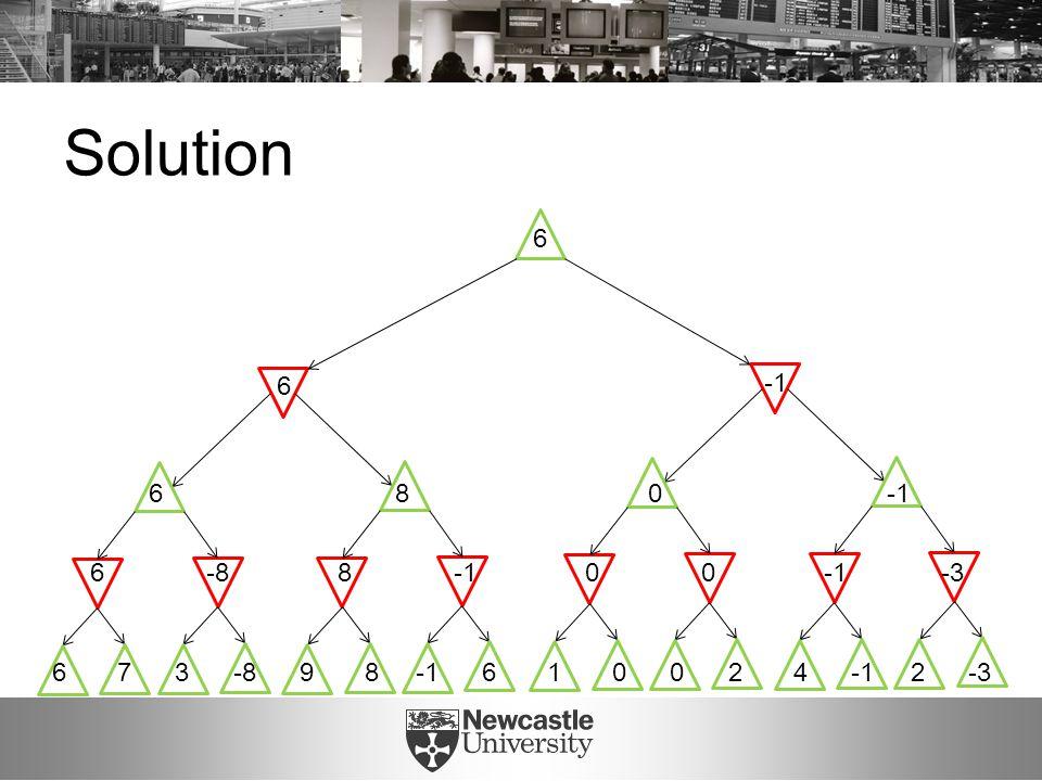 Solution 6 7 3 -8 9 8 -1 6 1 0 0 2 4 -1 2 -3 6 -8 8 -1 0 0 -1 -3 6 8 0 -1 6 6