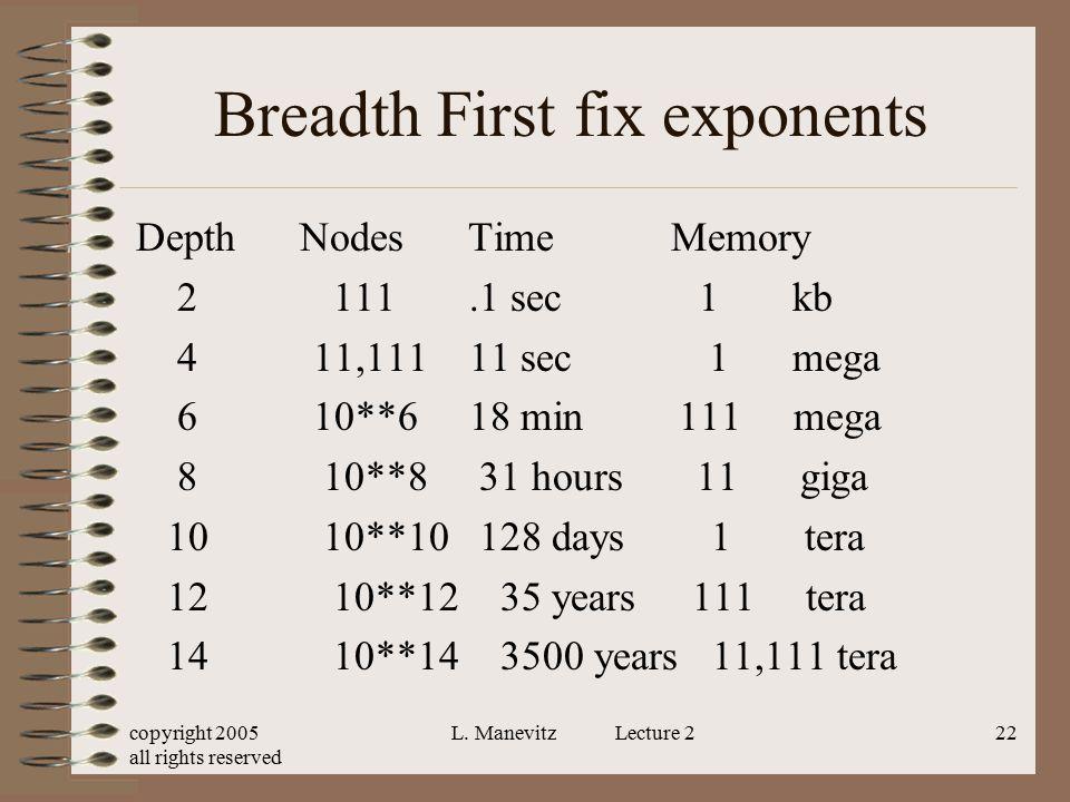 copyright 2005 all rights reserved L. Manevitz Lecture 222 Breadth First fix exponents Depth Nodes Time Memory 2 111.1 sec 1 kb 4 11,111 11 sec 1 mega