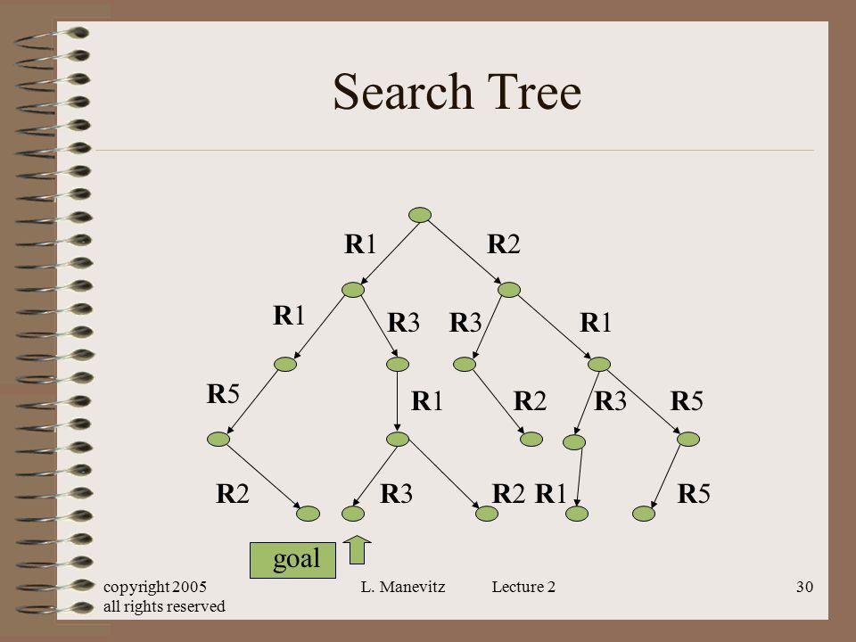 copyright 2005 all rights reserved L. Manevitz Lecture 230 Search Tree R1R1 R1R1 R2R2 R3R3 R5R5 R2R2 R1R1 R3R3R2R2 R1R1 R2R2R5R5 R3R3 R3R3 R1R1R5R5 go