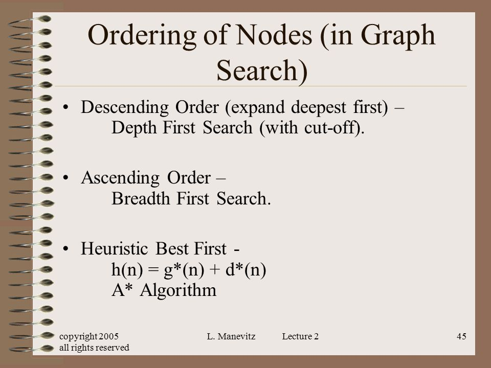 copyright 2005 all rights reserved L. Manevitz Lecture 245 Ordering of Nodes (in Graph Search) Descending Order (expand deepest first) – Depth First S