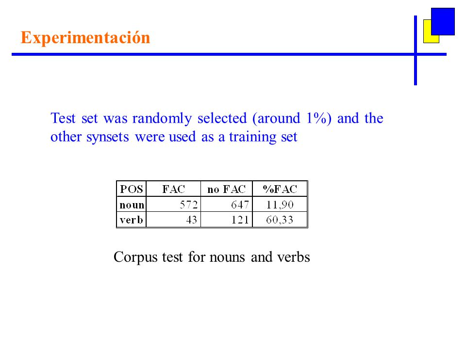Experimentación Test set was randomly selected (around 1%) and the other synsets were used as a training set Corpus test for nouns and verbs