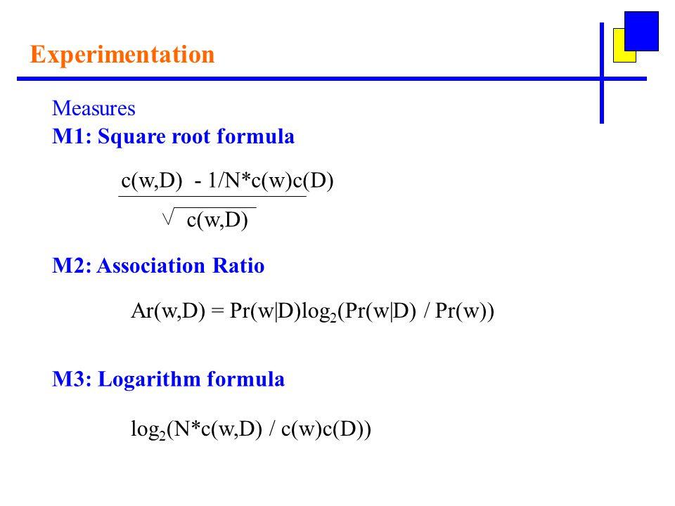 M2: Association Ratio Experimentation Measures Ar(w,D) = Pr(w|D)log 2 (Pr(w|D) / Pr(w)) M3: Logarithm formula log 2 (N*c(w,D) / c(w)c(D)) M1: Square root formula c(w,D) - 1/N*c(w)c(D) c(w,D)
