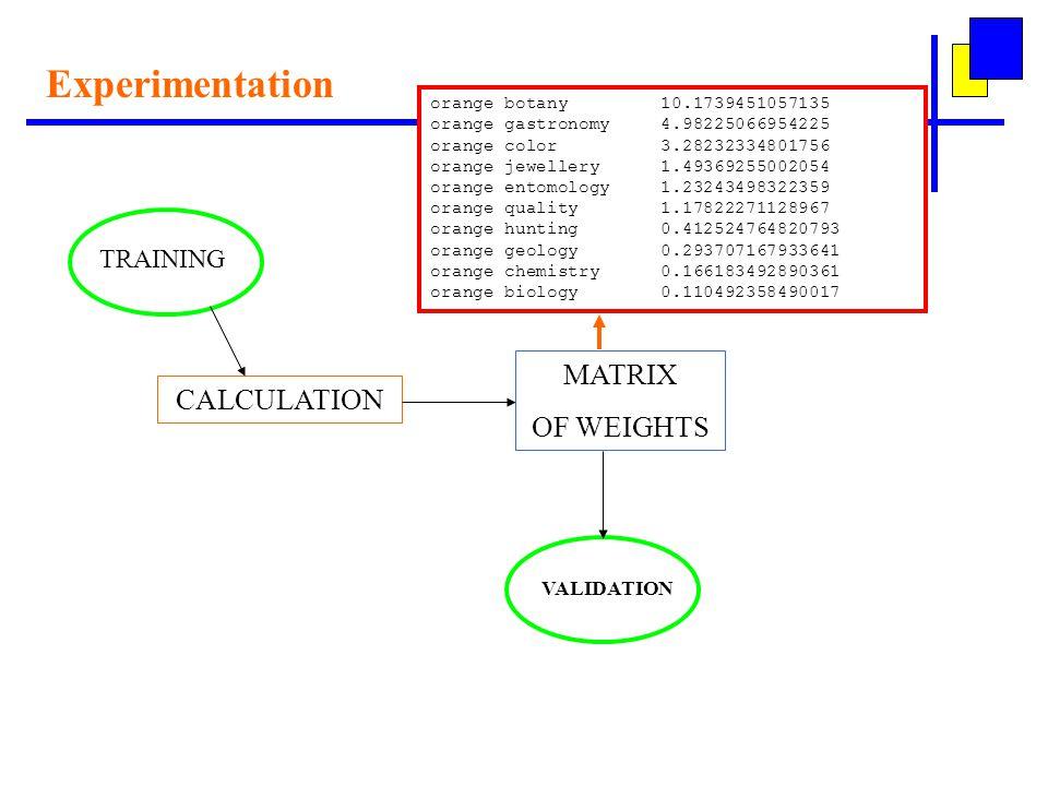 Experimentation CALCULATION MATRIX OF WEIGHTS orange botany 10.1739451057135 orange gastronomy 4.98225066954225 orange color 3.28232334801756 orange j