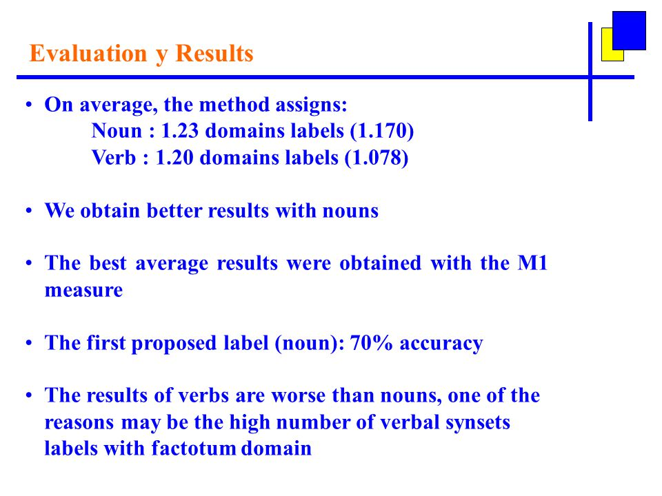 Evaluation y Results On average, the method assigns: Noun : 1.23 domains labels (1.170) Verb : 1.20 domains labels (1.078) We obtain better results with nouns The best average results were obtained with the M1 measure The first proposed label (noun): 70% accuracy The results of verbs are worse than nouns, one of the reasons may be the high number of verbal synsets labels with factotum domain