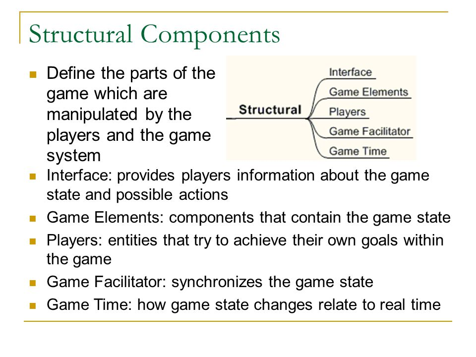 Structural Components Define the parts of the game which are manipulated by the players and the game system Interface: provides players information ab