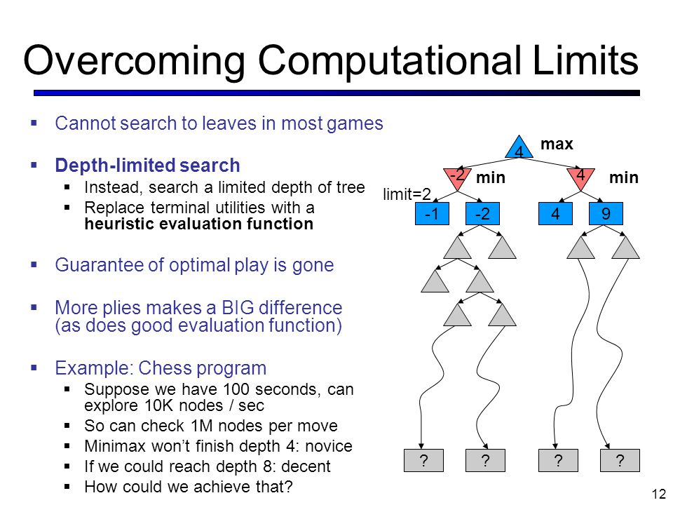 Overcoming Computational Limits  Cannot search to leaves in most games  Depth-limited search  Instead, search a limited depth of tree  Replace ter