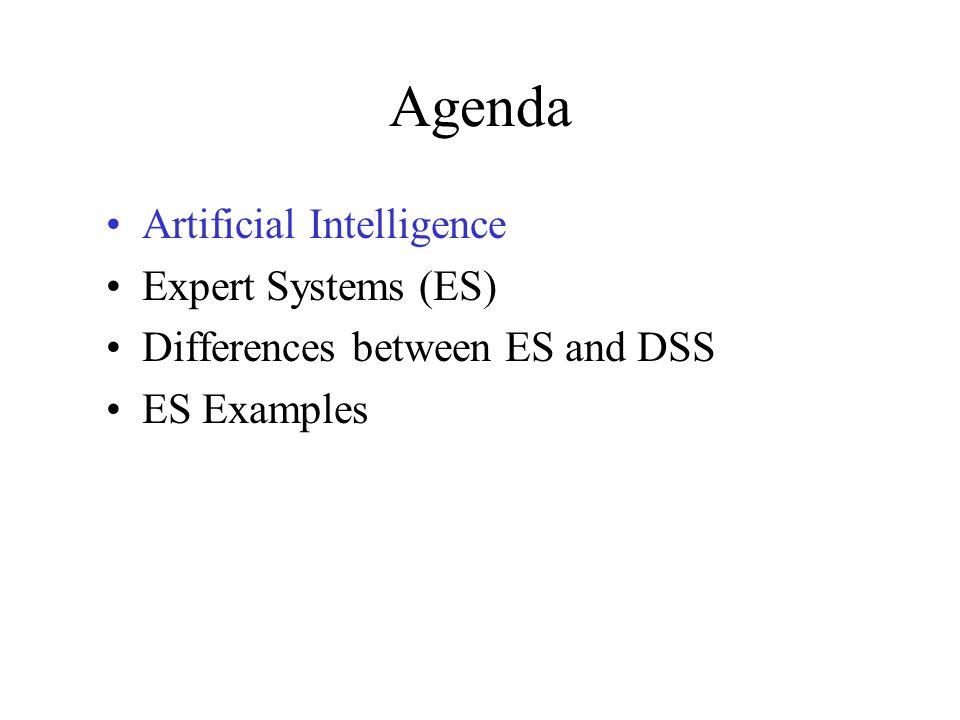ES Versus DSS Quantification: –DSS: quantitative –ES: non-mathematical reasoning IF A BUT NOT B, THEN Z Purpose: –DSS: aid manager –ES: replace manager