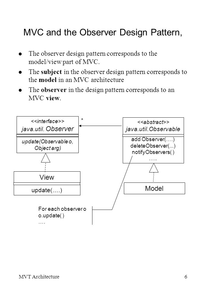 MVT Architecture6 MVC and the Observer Design Pattern, l The observer design pattern corresponds to the model/view part of MVC.
