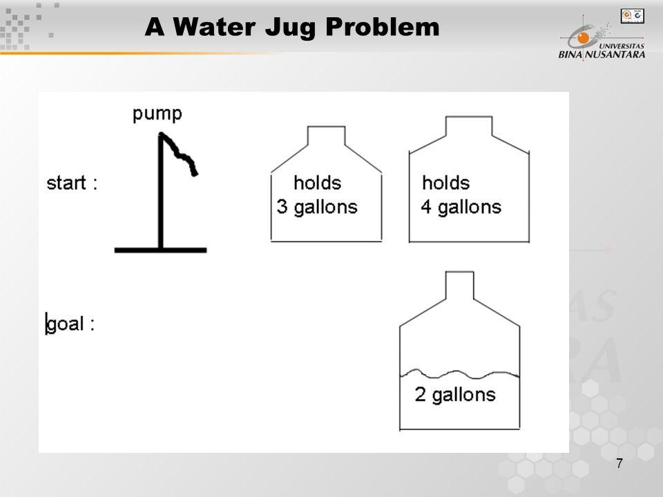 7 A Water Jug Problem