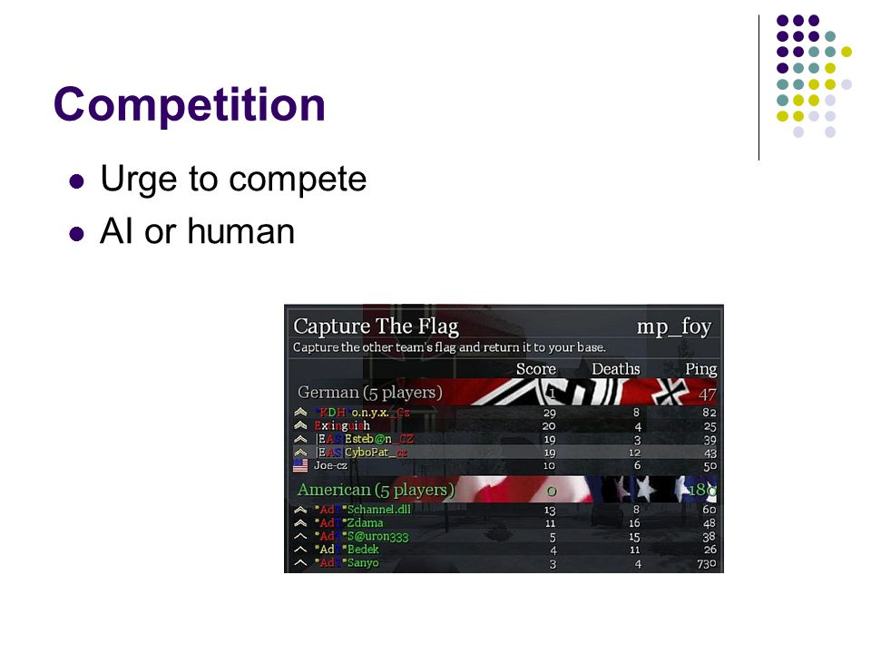 Competition Urge to compete AI or human