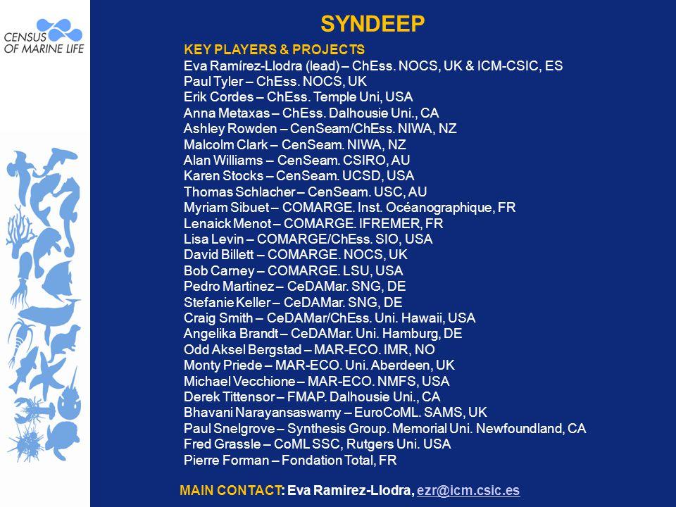 SYNDEEP KEY PLAYERS & PROJECTS Eva Ramírez-Llodra (lead) – ChEss. NOCS, UK & ICM-CSIC, ES Paul Tyler – ChEss. NOCS, UK Erik Cordes – ChEss. Temple Uni