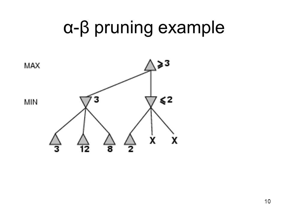 10 α-β pruning example