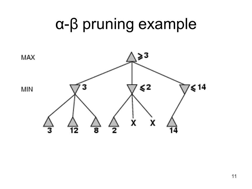 11 α-β pruning example