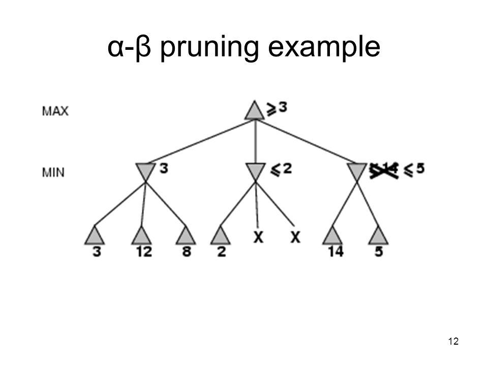 12 α-β pruning example